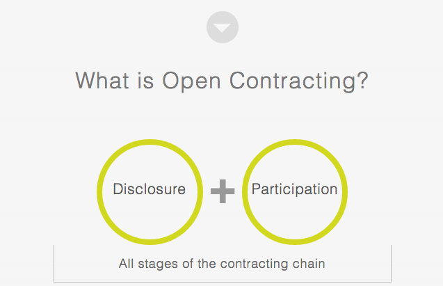 opencontracting